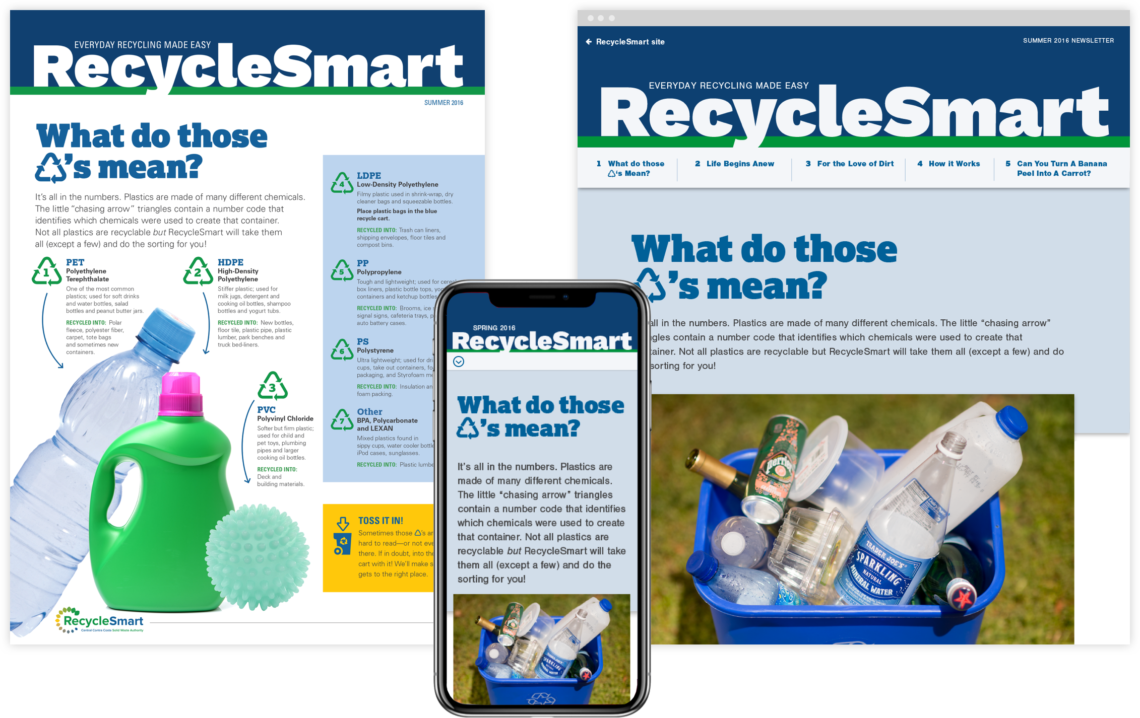 RecycleSmart newsletter site